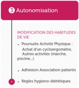 3.autonomisation